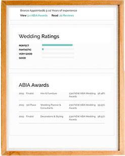 Abia Wedding Planner & Consultants, 2019